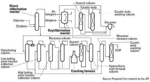 hydrogen production by direct cracking of These findings are reported in detail in a paper by zhang et al (hydrogen production via the direct cracking of methane over silica supported nickel catalysts, university of south carolina, usa, elsevier science bv, 1998) the regeneration of the coked catalyst after carbon deposition is achieved using of either oxygen or steam to convert .